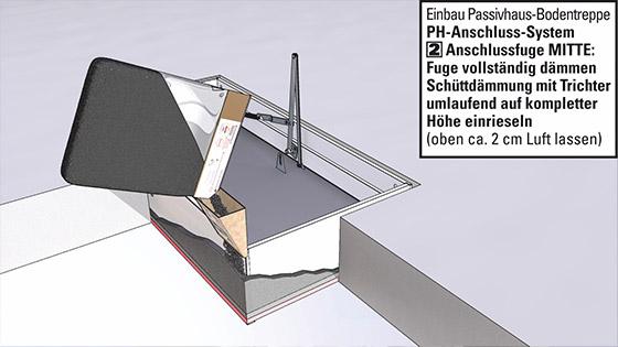 Anschluss-System für Passivhaus - Bodentreppen Verarbeitung