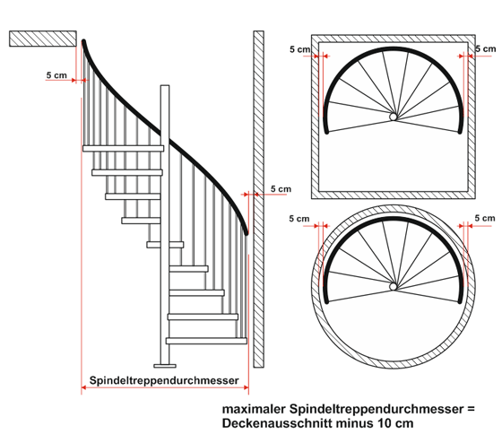 Planung Spindeltreppe Econ Z