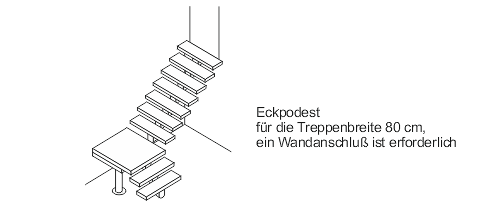 Eckpodest Gardenstep