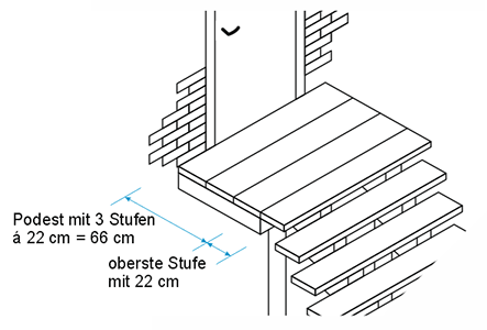 Austrittspodest Stufenbreite 120 cm