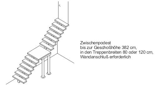 Zwischenpodest Gardenstep