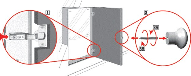 Montagetip Drempeltüren