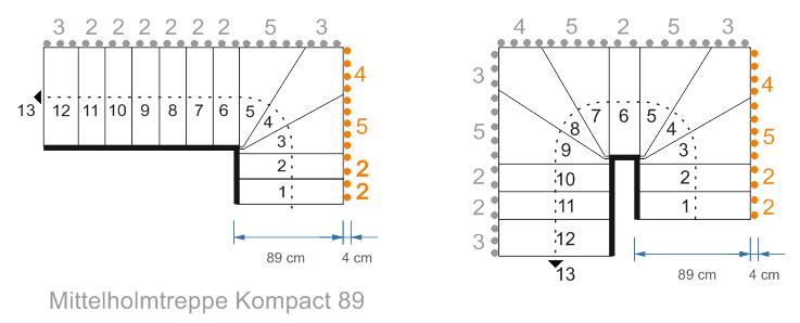 Kit Geländerstäbe für Mittelholmtreppe Kompact 89
