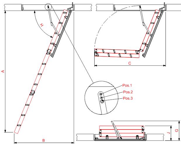 Platzbedarf Bodentreppe Kompakt