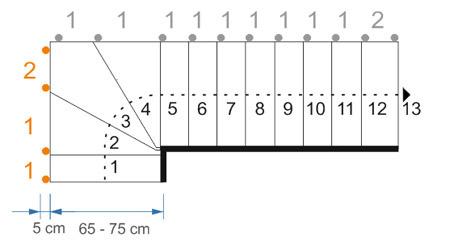 Kit Geländerstäbe für Mittelholmtreppe Long Line