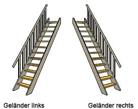 Geländer Wangentreppe Midstep