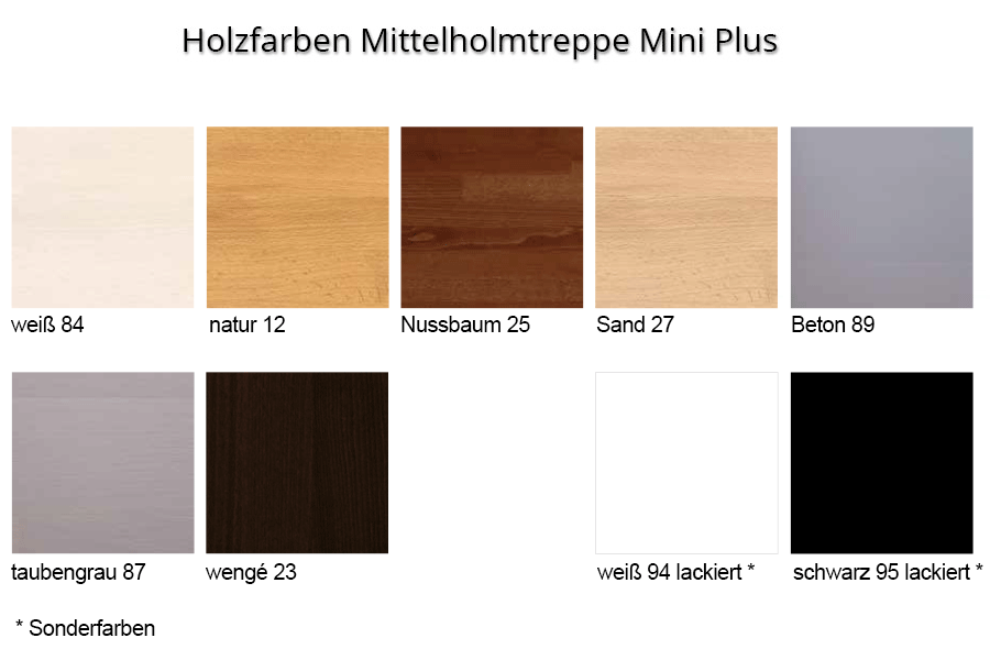 Holz- und Metallfarben Mittelholmtreppe Mini Plus