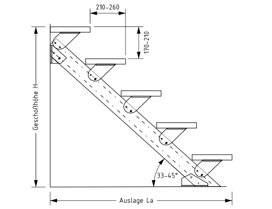 Planung Einholmtreppe MonoBeam