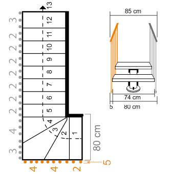 Außengeländer Mittelholmtreppe Oak 90 bei Treppenbreite 80 cm