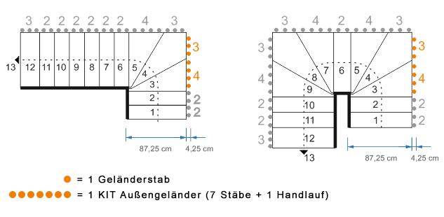 Kit Geländerstäbe für Mittelholmtreppe Stilo 83