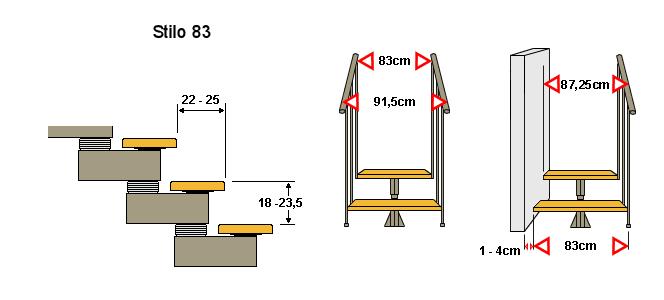 Steigungshöhe und Treppenbreite Mittelholmtreppe Stilo 83
