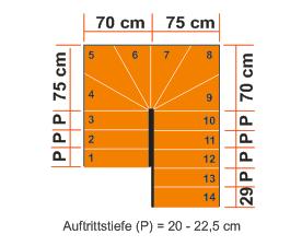 Mittelholmtreppe Tech 75 Grundrisse halb gewendelt