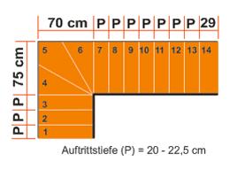 Mittelholmtreppe Tech 75 Grundrisse viertel gewendelt