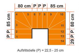 Mittelholmtreppe Tech 85 Grundrisse 2x viertel gewendelt