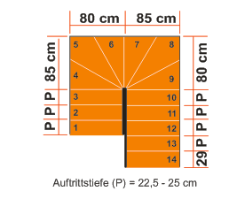 Mittelholmtreppe Tech 85 Grundrisse halb gewendelt
