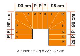 Mittelholmtreppe Tech 95 Grundrisse 2x viertel gewendelt