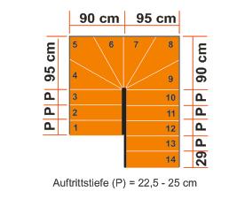 Mittelholmtreppe Tech 95 Grundrisse halb gewendelt