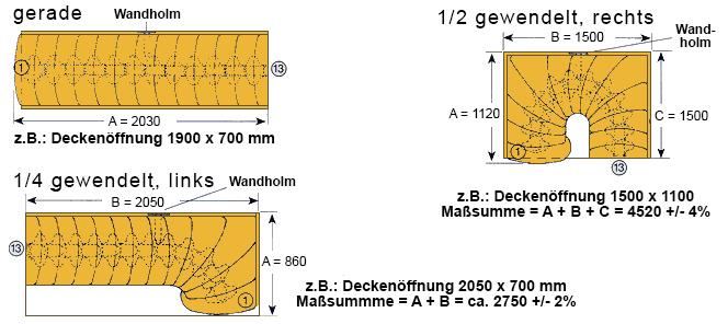 Mittelholmtreppe Topstar A160 Grundrisse