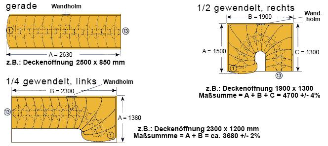 Mittelholmtreppe Topstar A210 Grundrisse