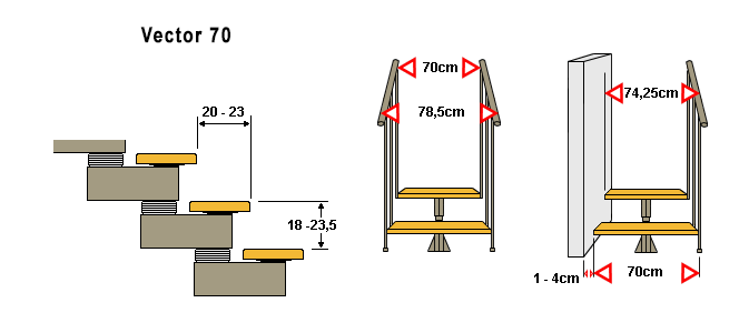 Mittelholmtreppe Vector 70 Gs Treppen Shop