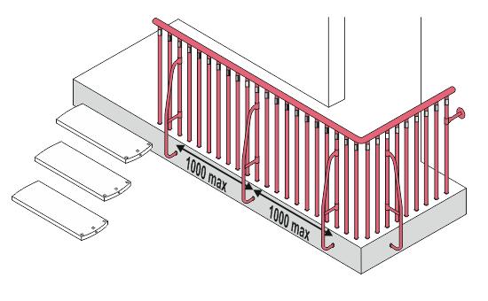 Brüstungsgeländer für die Mittelholmtreppe Vector 83