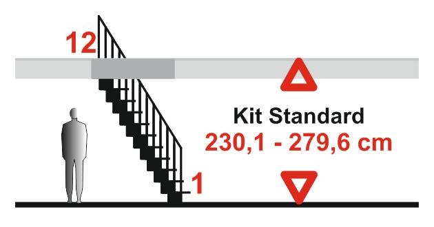 Standard-Treppenkit Mittelholmtreppe Venus02 mit 12 Steigungen