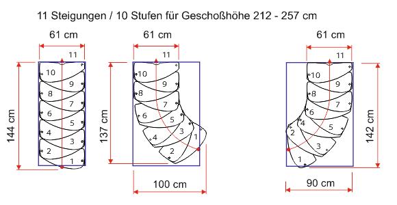 Treppenverlauf und Maße Mittelholmtreppe Zen mit 11 Steigungen