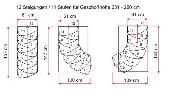 Treppenverlauf und Maße Mittelholmtreppe Zen mit 12 Steigungen