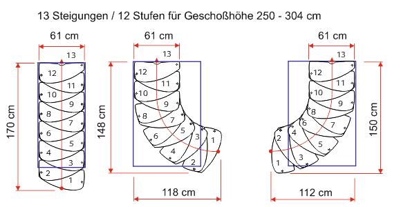 Treppenverlauf und Maße Mittelholmtreppe Zen mit 13 Steigungen