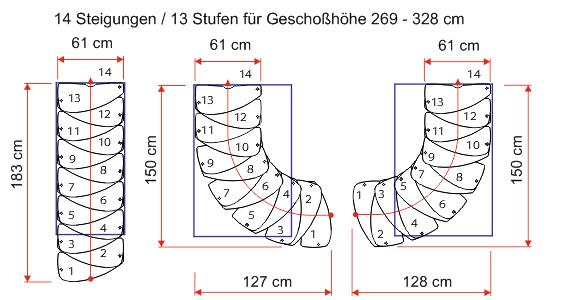 Treppenverlauf und Maße Mittelholmtreppe Zen mit 14 Steigungen