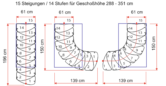 Treppenverlauf und Maße Mittelholmtreppe Zen mit 15 Steigungen